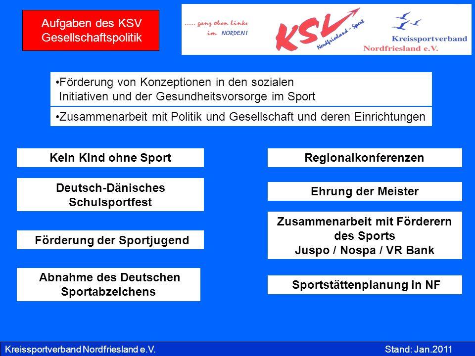 Kreissportverband Nordfriesland e.V.Stand: Jan.2011 Kein Kind ohne SportRegionalkonferenzen Ehrung der Meister Deutsch-Dänisches Schulsportfest Zusamm