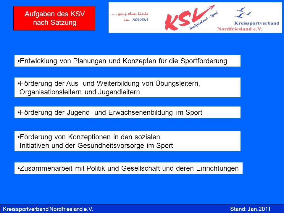 Kreissportverband Nordfriesland e.V.Stand: Jan.2011 Förderung der Aus- und Weiterbildung von Übungsleitern, Organisationsleitern und Jugendleitern Ent