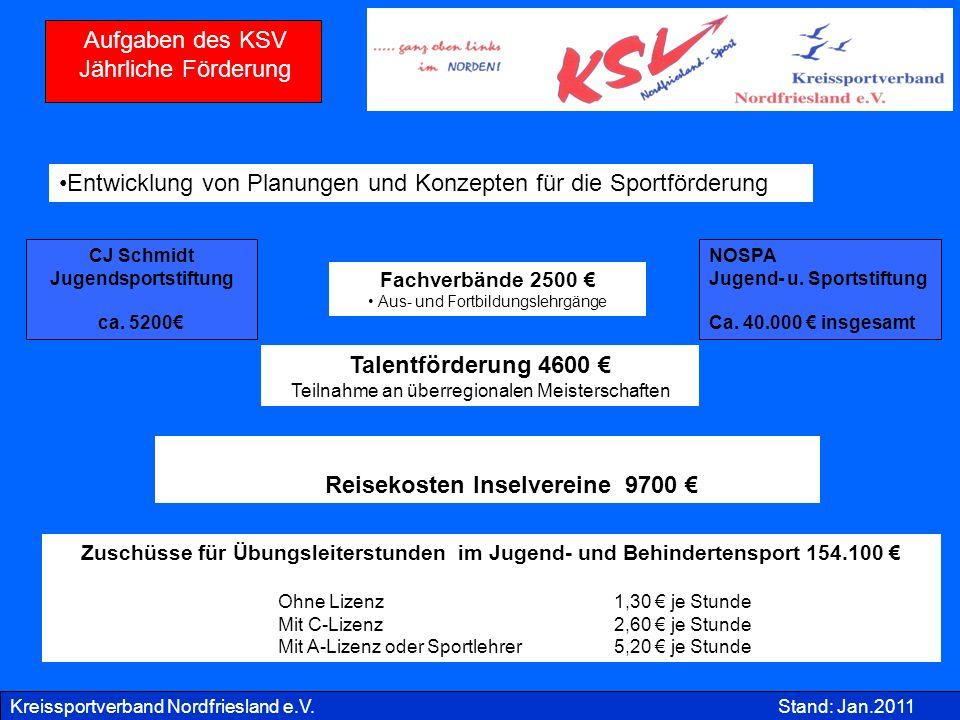 Kreissportverband Nordfriesland e.V.Stand: Jan.2011 Zuschüsse für Übungsleiterstunden im Jugend- und Behindertensport 154.100 Ohne Lizenz 1,30 je Stun