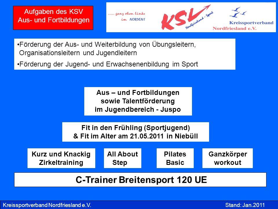 Kreissportverband Nordfriesland e.V.Stand: Jan.2011 C-Trainer Breitensport 120 UE Kurz und Knackig Zirkeltraining Ganzkörper workout Pilates Basic All