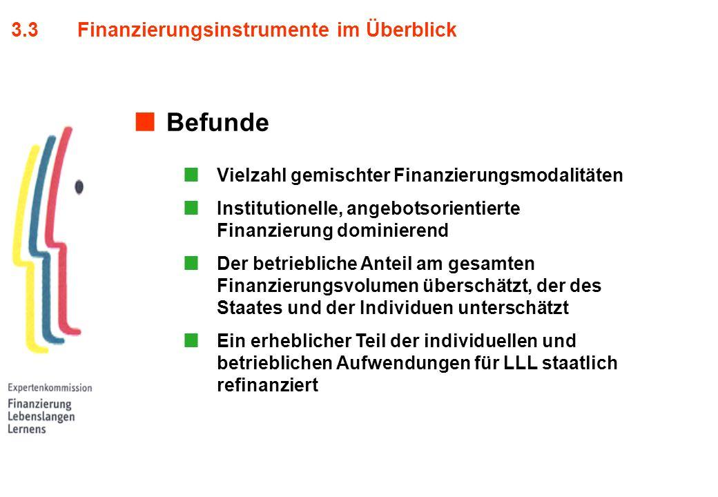 3.3Finanzierungsinstrumente im Überblick Befunde Vielzahl gemischter Finanzierungsmodalitäten Institutionelle, angebotsorientierte Finanzierung dominierend Der betriebliche Anteil am gesamten Finanzierungsvolumen überschätzt, der des Staates und der Individuen unterschätzt Ein erheblicher Teil der individuellen und betrieblichen Aufwendungen für LLL staatlich refinanziert