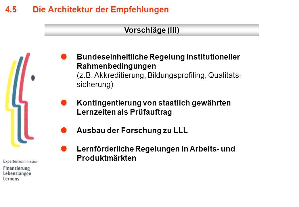 4.5Die Architektur der Empfehlungen Bundeseinheitliche Regelung institutioneller Rahmenbedingungen (z.B. Akkreditierung, Bildungsprofiling, Qualitäts-