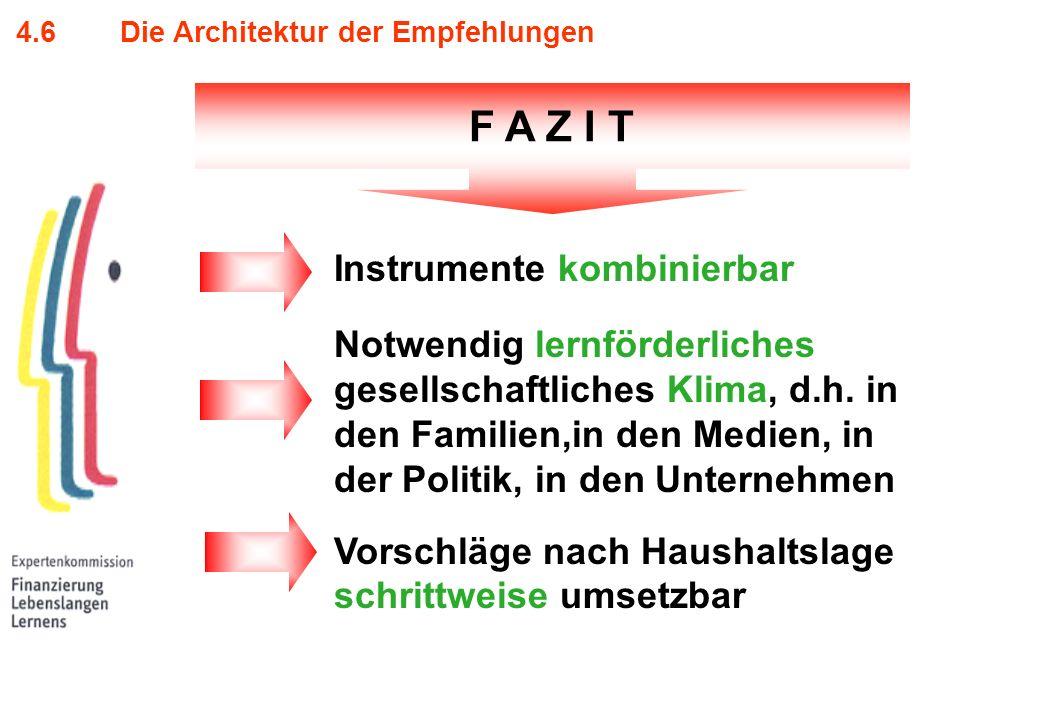4.6 Die Architektur der Empfehlungen Instrumente kombinierbar Notwendig lernförderliches gesellschaftliches Klima, d.h. in den Familien,in den Medien,