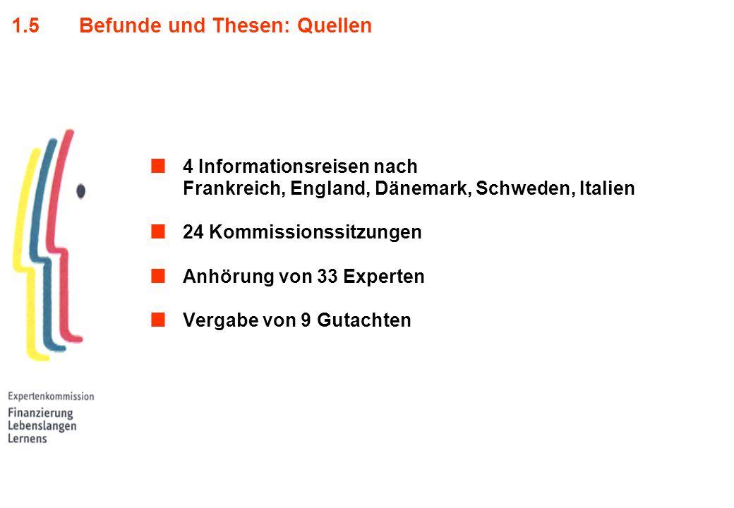 1.5Befunde und Thesen: Quellen 4 Informationsreisen nach Frankreich, England, Dänemark, Schweden, Italien 24 Kommissionssitzungen Anhörung von 33 Expe