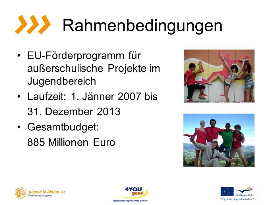 Rahmenbedingungen EU-Förderprogramm für außerschulische Projekte im Jugendbereich Laufzeit: 1.
