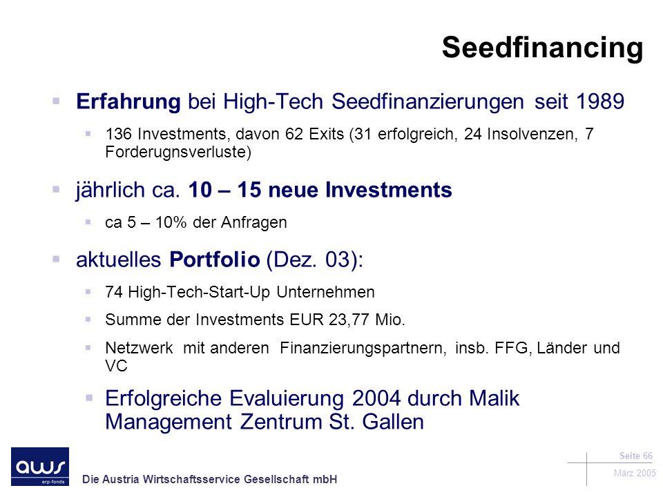 Die Austria Wirtschaftsservice Gesellschaft mbH März 2005 Seite 66 Seedfinancing Erfahrung bei High-Tech Seedfinanzierungen seit 1989 136 Investments, davon 62 Exits (31 erfolgreich, 24 Insolvenzen, 7 Forderugnsverluste) jährlich ca.
