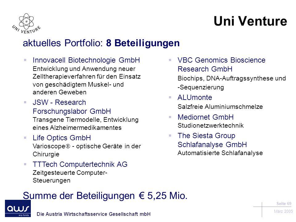 Die Austria Wirtschaftsservice Gesellschaft mbH März 2005 Seite 69 aktuelles Portfolio: 8 Beteiligungen Uni Venture Summe der Beteiligungen 5,25 Mio.
