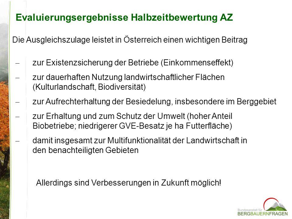 Evaluierungsergebnisse Halbzeitbewertung AZ zur Existenzsicherung der Betriebe (Einkommenseffekt) zur dauerhaften Nutzung landwirtschaftlicher Flächen (Kulturlandschaft, Biodiversität) zur Aufrechterhaltung der Besiedelung, insbesondere im Berggebiet zur Erhaltung und zum Schutz der Umwelt (hoher Anteil Biobetriebe; niedrigerer GVE-Besatz je ha Futterfläche) damit insgesamt zur Multifunktionalität der Landwirtschaft in den benachteiligten Gebieten Die Ausgleichszulage leistet in Österreich einen wichtigen Beitrag Allerdings sind Verbesserungen in Zukunft möglich!