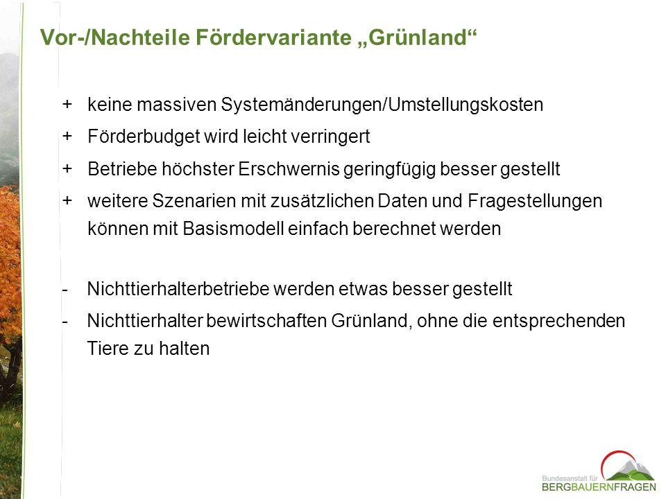 Vor-/Nachteile Fördervariante Grünland +keine massiven Systemänderungen/Umstellungskosten +Förderbudget wird leicht verringert +Betriebe höchster Ersc