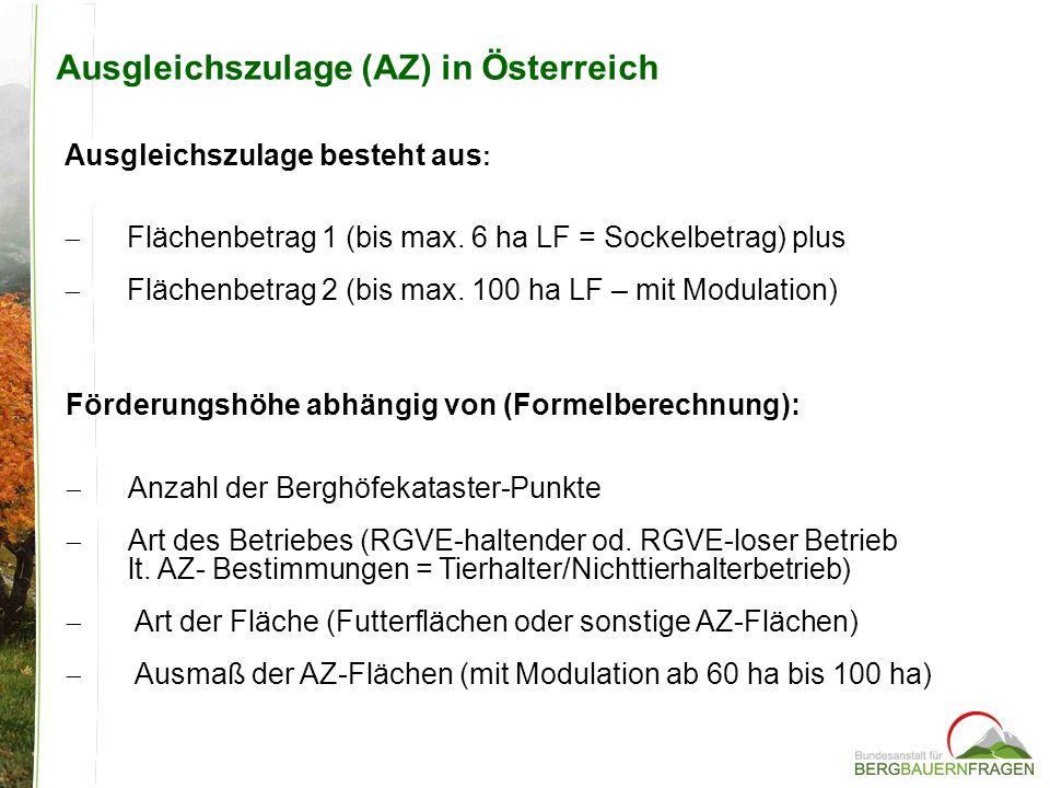 Ausgleichszulage (AZ) in Österreich Flächenbetrag 1 (bis max. 6 ha LF = Sockelbetrag) plus Flächenbetrag 2 (bis max. 100 ha LF – mit Modulation) Förde