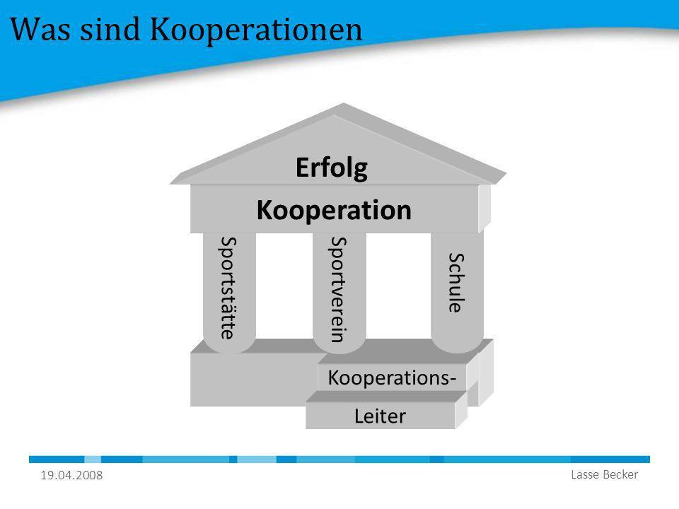 19.04.2008 Lasse Becker Was sind Kooperationen Leiter Kooperations- Sportstätte Sportverein Schule Kooperation Erfolg