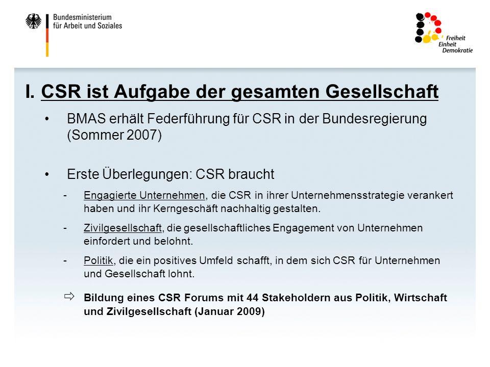 I. CSR ist Aufgabe der gesamten Gesellschaft BMAS erhält Federführung für CSR in der Bundesregierung (Sommer 2007) Erste Überlegungen: CSR braucht -En