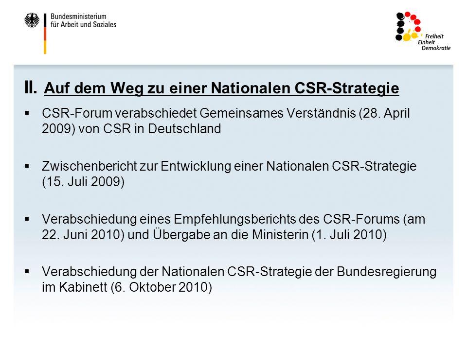 II. Auf dem Weg zu einer Nationalen CSR-Strategie CSR-Forum verabschiedet Gemeinsames Verständnis (28. April 2009) von CSR in Deutschland Zwischenberi