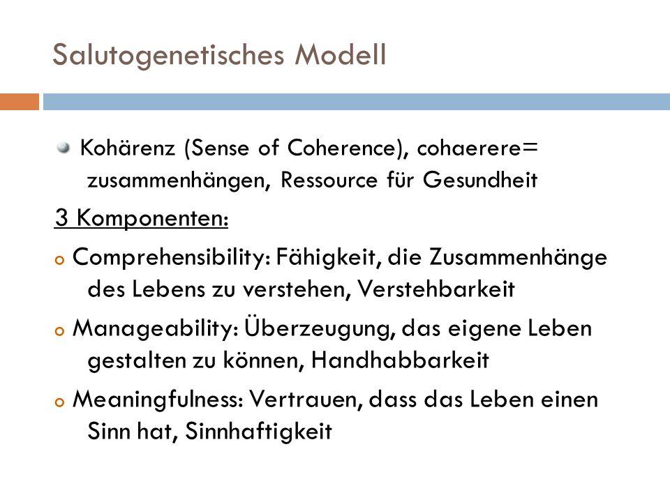 Salutogenetisches Modell Kohärenz (Sense of Coherence), cohaerere= zusammenhängen, Ressource für Gesundheit 3 Komponenten: o Comprehensibility: Fähigkeit, die Zusammenhänge des Lebens zu verstehen, Verstehbarkeit o Manageability: Überzeugung, das eigene Leben gestalten zu können, Handhabbarkeit o Meaningfulness: Vertrauen, dass das Leben einen Sinn hat, Sinnhaftigkeit