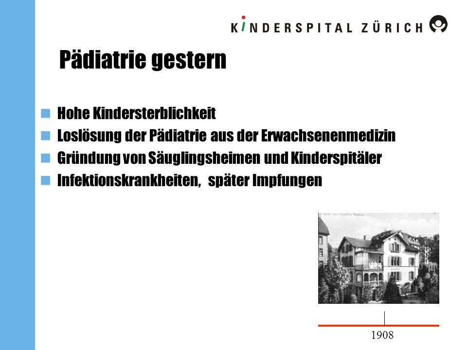 Pädiatrie gestern Hohe Kindersterblichkeit Loslösung der Pädiatrie aus der Erwachsenenmedizin Gründung von Säuglingsheimen und Kinderspitäler Infektio