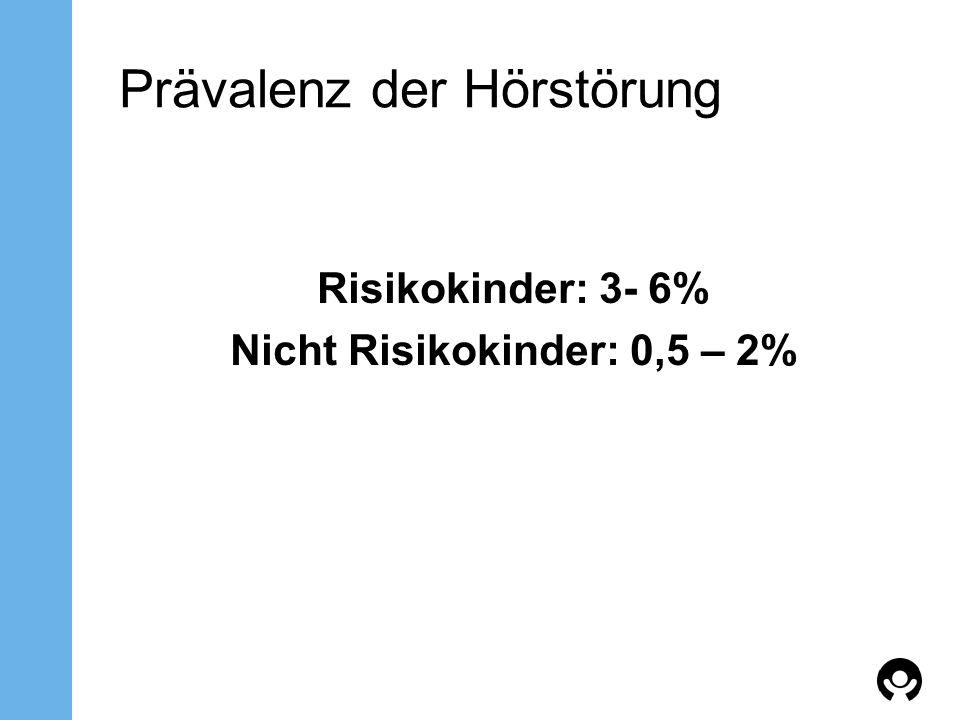Prävalenz der Hörstörung Risikokinder: 3- 6% Nicht Risikokinder: 0,5 – 2%