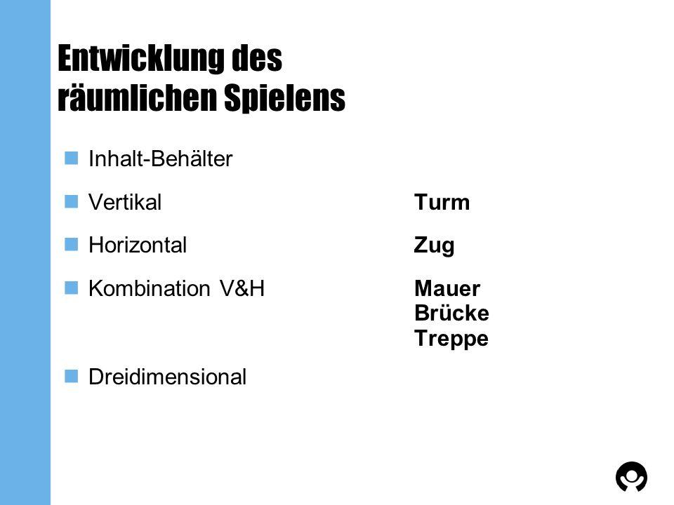 Entwicklung des räumlichen Spielens Inhalt-Behälter VertikalTurm HorizontalZug Kombination V&HMauer Brücke Treppe Dreidimensional