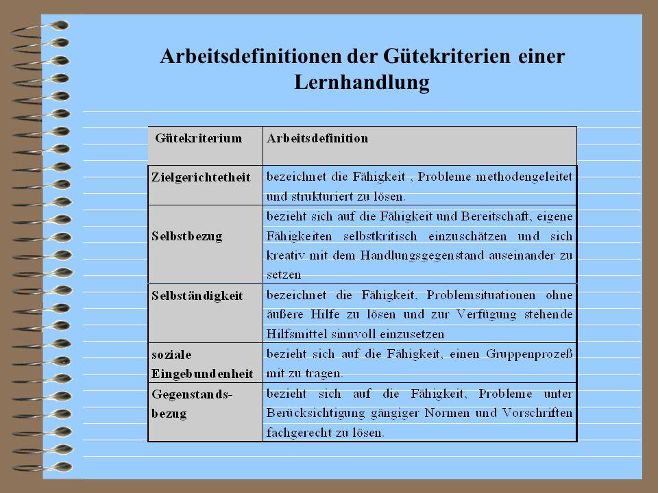 Gütekriterien einer Lernhandlung - abgeleitet aus der Definition der Handlunskompetenz (KMK 95)