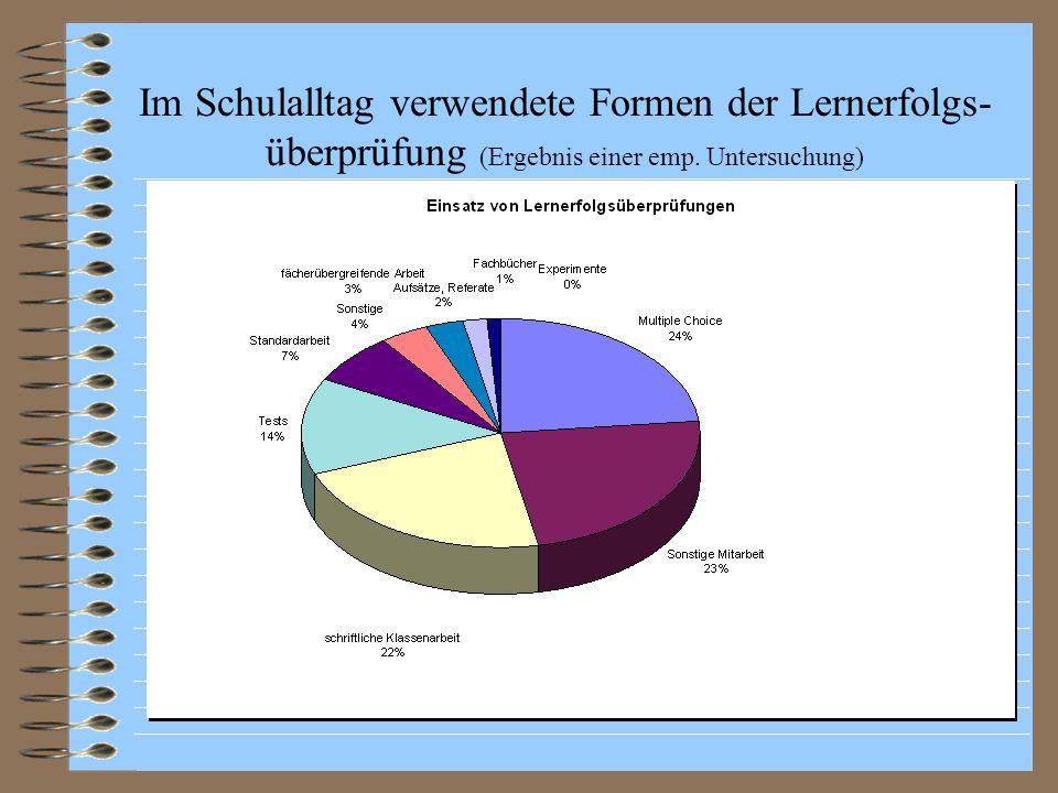 Im Schulalltag verwendete Formen der Lernerfolgs- überprüfung (Ergebnis einer emp. Untersuchung)