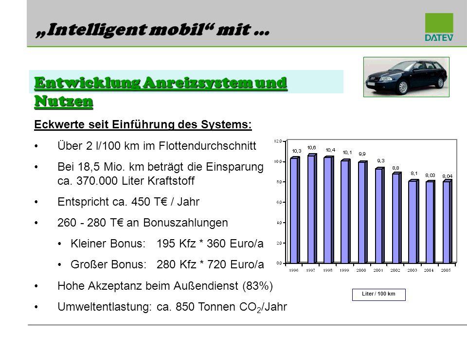 Intelligent mobil mit … Liter / 100 km Entwicklung Anreizsystem und Nutzen Eckwerte seit Einführung des Systems: Über 2 l/100 km im Flottendurchschnitt Bei 18,5 Mio.