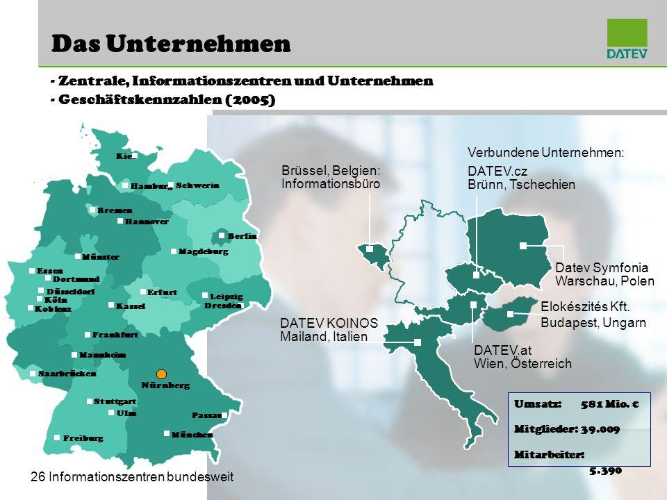 - Zentrale, Informationszentren und Unternehmen - Geschäftskennzahlen (2005) Das Unternehmen 26 Informationszentren bundesweit Verbundene Unternehmen: