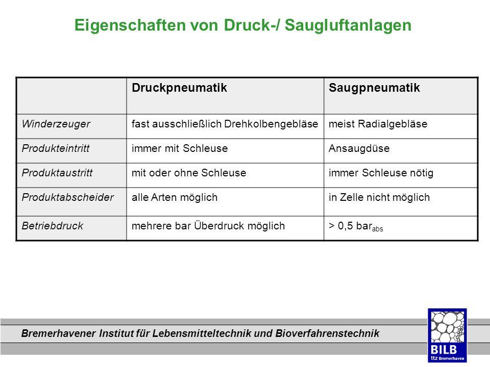 Bremerhavener Institut für Lebensmitteltechnik und Bioverfahrenstechnik Dateinamen Eigenschaften von Druck-/ Saugluftanlagen DruckpneumatikSaugpneumat