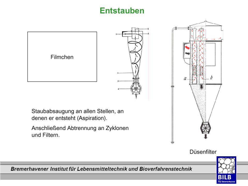 Bremerhavener Institut für Lebensmitteltechnik und Bioverfahrenstechnik Dateinamen Entstauben