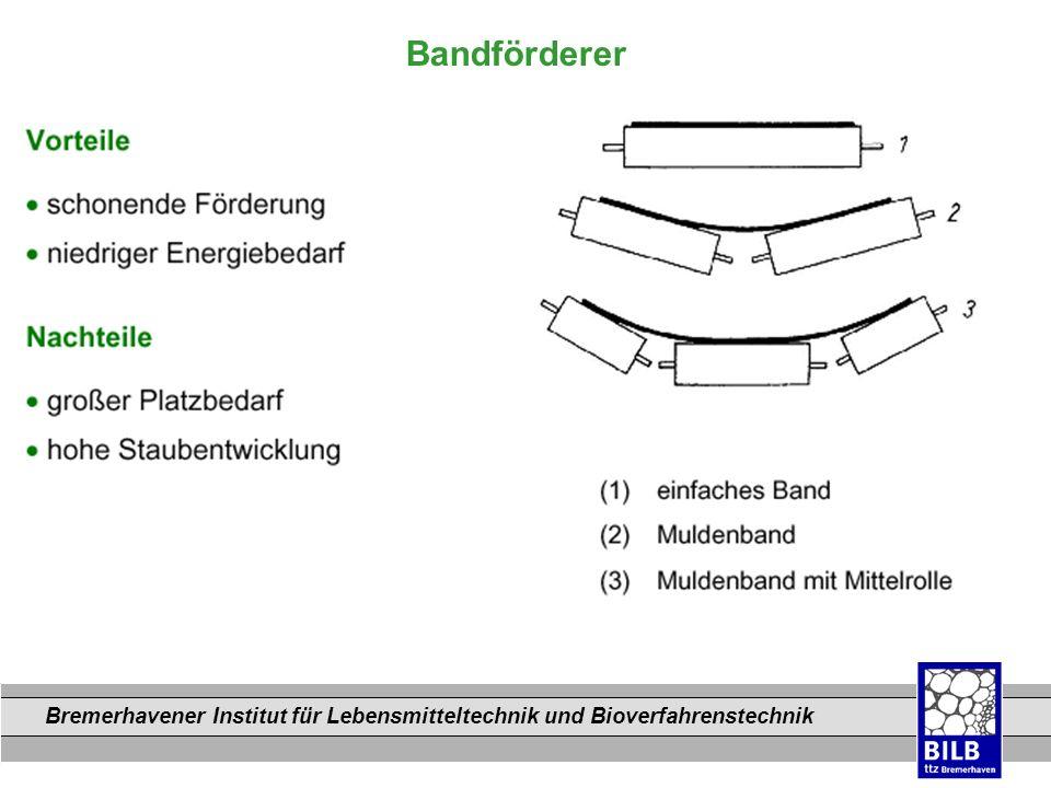 Bremerhavener Institut für Lebensmitteltechnik und Bioverfahrenstechnik Dateinamen Bandförderer