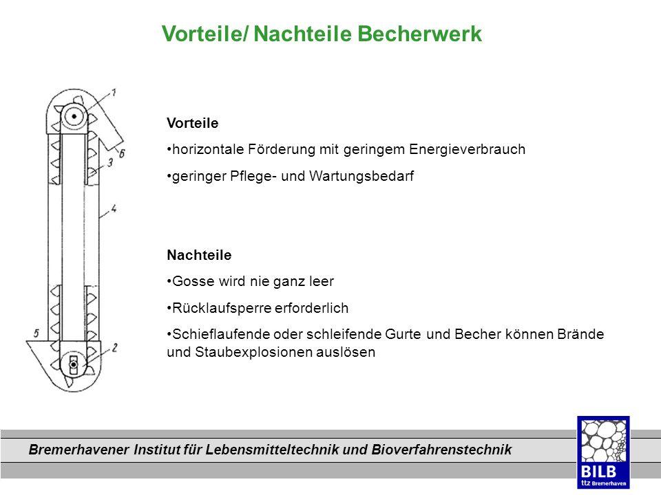 Bremerhavener Institut für Lebensmitteltechnik und Bioverfahrenstechnik Dateinamen Vorteile/ Nachteile Becherwerk Vorteile horizontale Förderung mit g