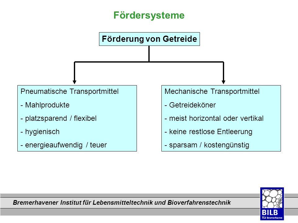 Bremerhavener Institut für Lebensmitteltechnik und Bioverfahrenstechnik Dateinamen Fördersysteme Pneumatische Transportmittel - Mahlprodukte - platzsp