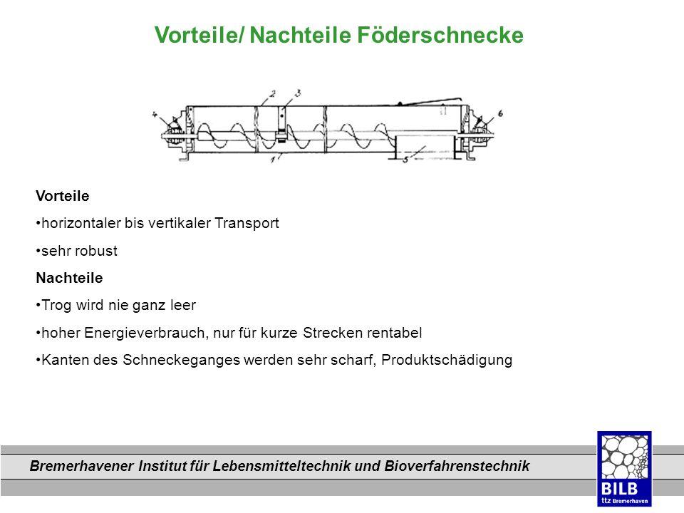 Bremerhavener Institut für Lebensmitteltechnik und Bioverfahrenstechnik Dateinamen Vorteile/ Nachteile Föderschnecke Vorteile horizontaler bis vertika