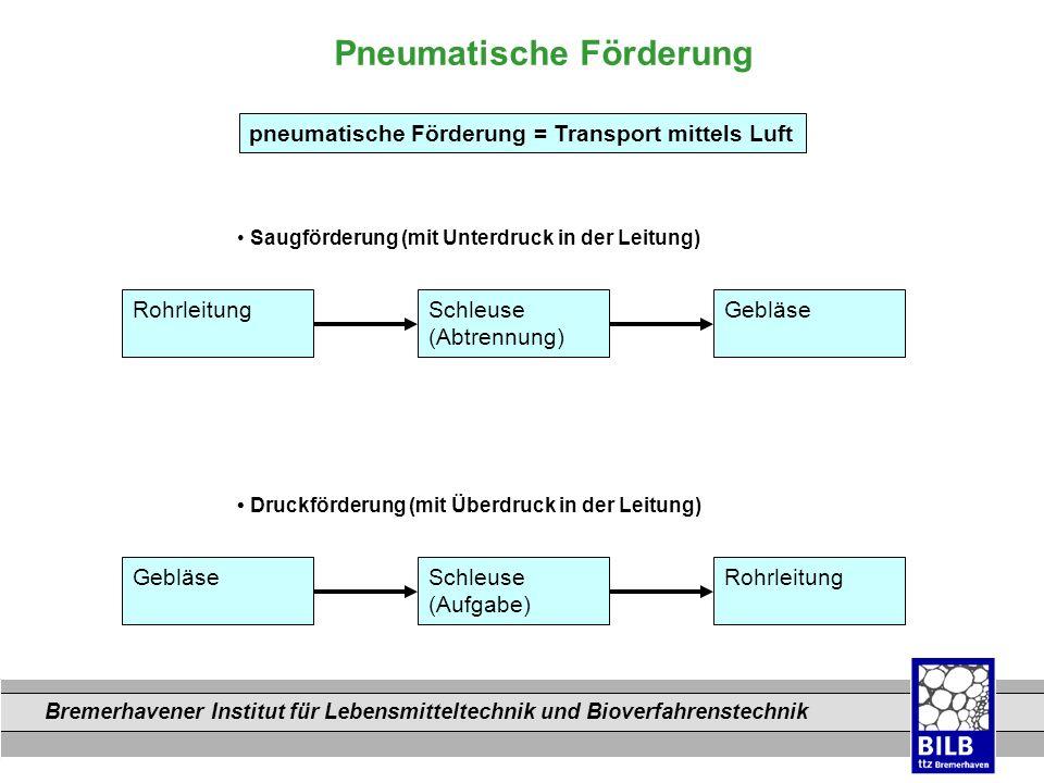 Bremerhavener Institut für Lebensmitteltechnik und Bioverfahrenstechnik Dateinamen Pneumatische Förderung Saugförderung (mit Unterdruck in der Leitung