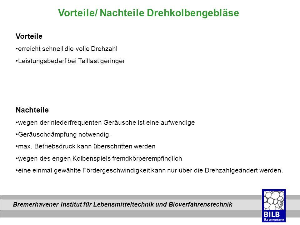 Bremerhavener Institut für Lebensmitteltechnik und Bioverfahrenstechnik Dateinamen Vorteile/ Nachteile Drehkolbengebläse Vorteile erreicht schnell die volle Drehzahl Leistungsbedarf bei Teillast geringer Nachteile wegen der niederfrequenten Geräusche ist eine aufwendige Geräuschdämpfung notwendig.