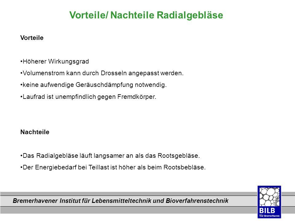 Bremerhavener Institut für Lebensmitteltechnik und Bioverfahrenstechnik Dateinamen Vorteile/ Nachteile Radialgebläse Vorteile Höherer Wirkungsgrad Vol