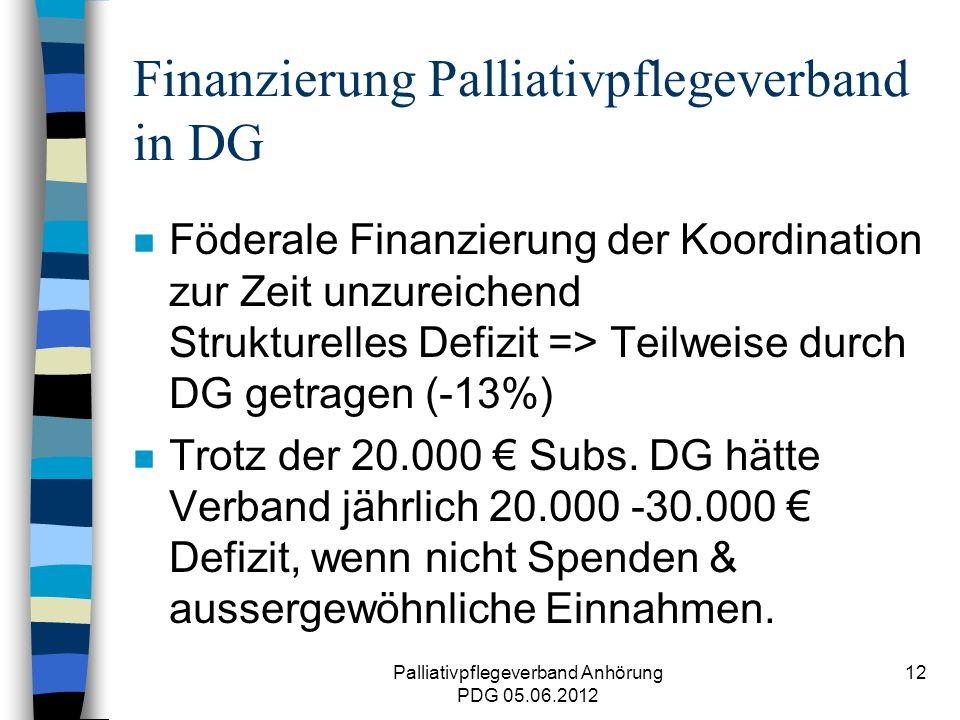 Palliativpflegeverband Anhörung PDG 05.06.2012 12 Finanzierung Palliativpflegeverband in DG n Föderale Finanzierung der Koordination zur Zeit unzureichend Strukturelles Defizit => Teilweise durch DG getragen (-13%) n Trotz der 20.000 Subs.