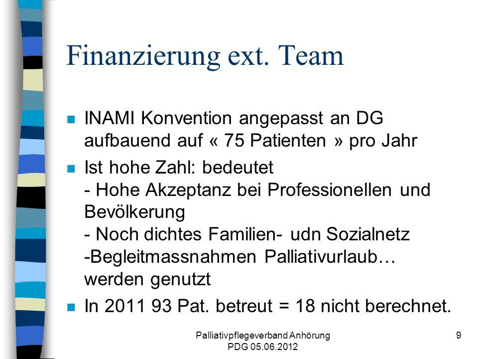 Palliativpflegeverband Anhörung PDG 05.06.2012 9 Finanzierung ext.