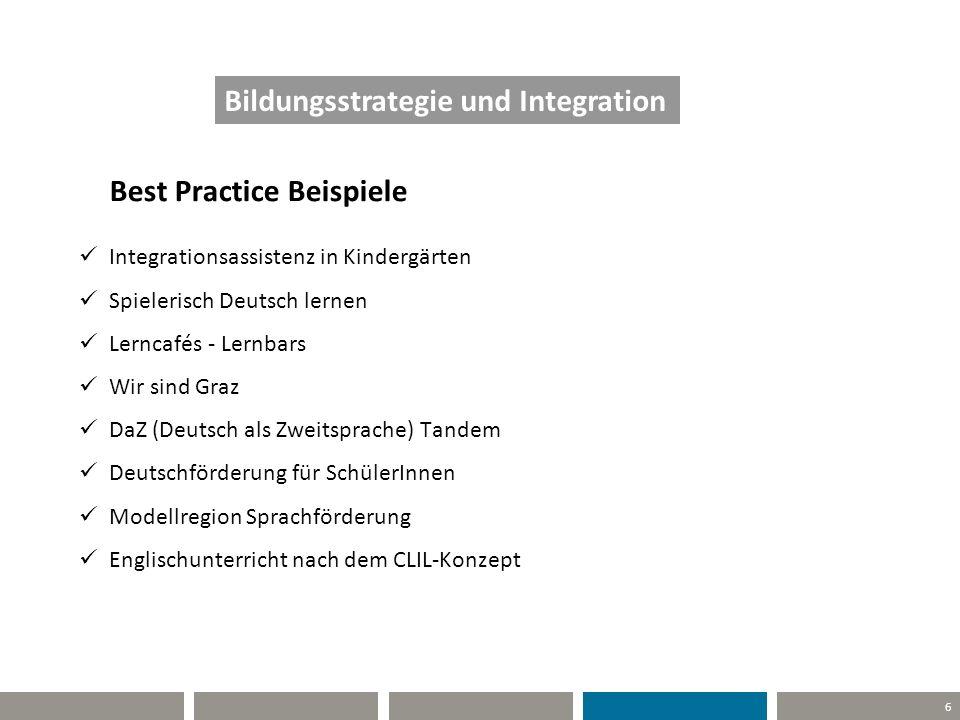 6 Best Practice Beispiele H Bildungsstrategie und Integration Integrationsassistenz in Kindergärten Spielerisch Deutsch lernen Lerncafés - Lernbars Wir sind Graz DaZ (Deutsch als Zweitsprache) Tandem Deutschförderung für SchülerInnen Modellregion Sprachförderung Englischunterricht nach dem CLIL-Konzept