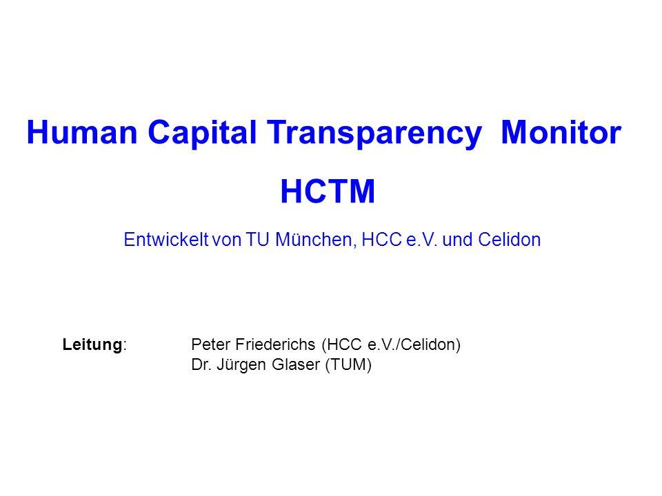 Human Capital Transparency Monitor HCTM Entwickelt von TU München, HCC e.V. und Celidon Leitung: Peter Friederichs (HCC e.V./Celidon) Dr. Jürgen Glase