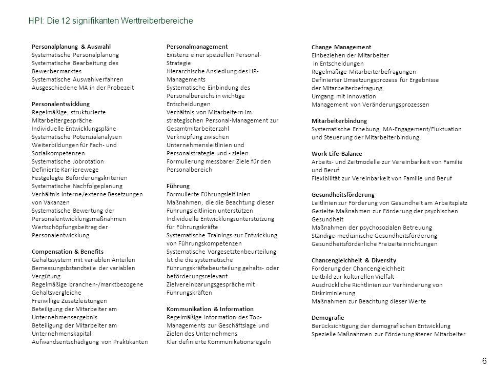 HPI: Die 12 signifikanten Werttreiberbereiche 6 Personalplanung & Auswahl Systematische Personalplanung Systematische Bearbeitung des Bewerbermarktes
