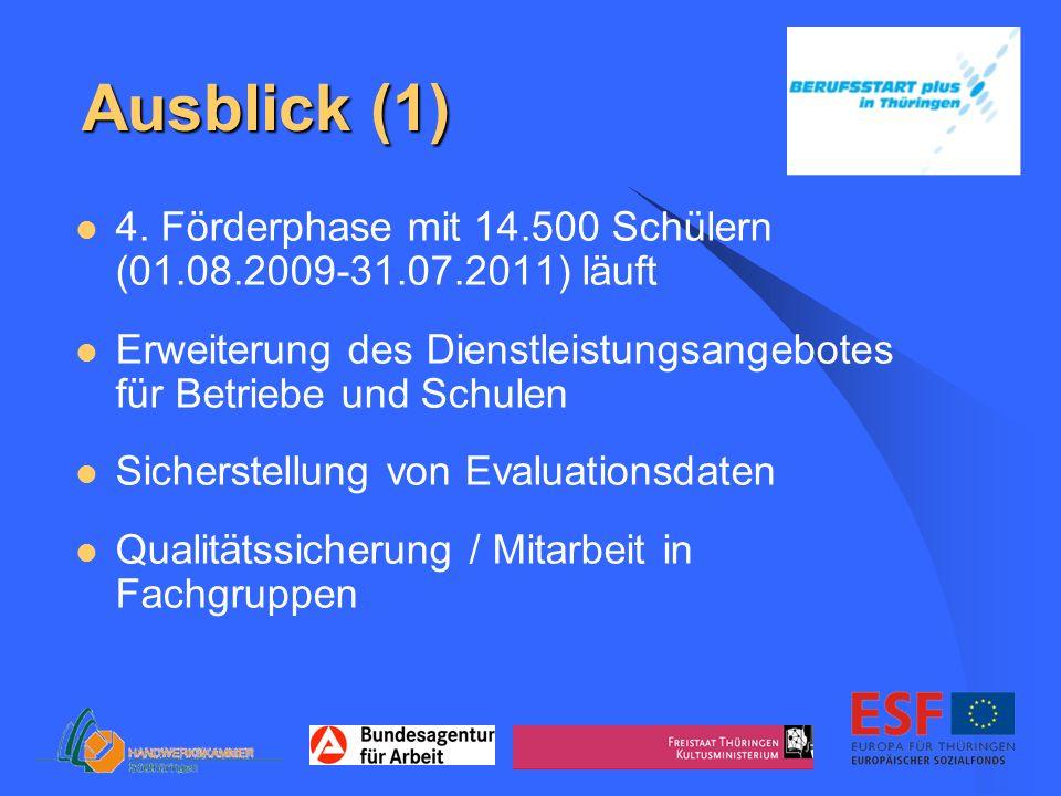 Ausblick (1) 4.