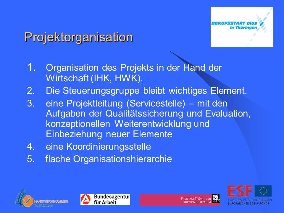 Projektorganisation 1. Organisation des Projekts in der Hand der Wirtschaft (IHK, HWK). 2.Die Steuerungsgruppe bleibt wichtiges Element. 3.eine Projek