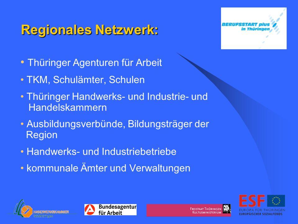 Thüringer Agenturen für Arbeit TKM, Schulämter, Schulen Thüringer Handwerks- und Industrie- und Handelskammern Ausbildungsverbünde, Bildungsträger der Region Handwerks- und Industriebetriebe kommunale Ämter und Verwaltungen Regionales Netzwerk: