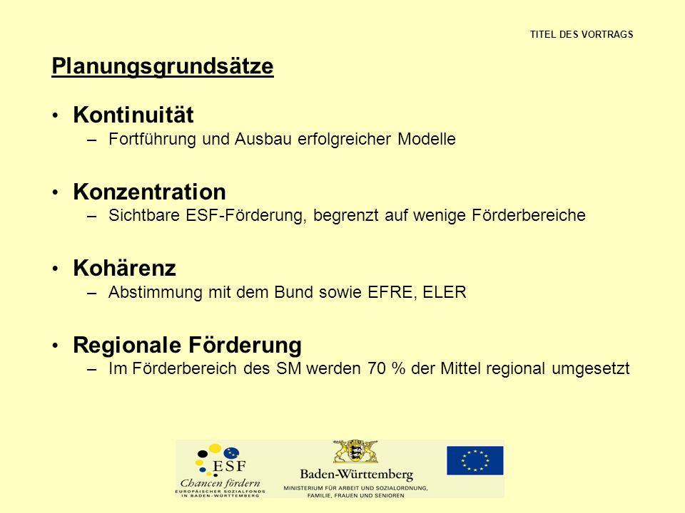 Planungsgrundsätze Kontinuität –Fortführung und Ausbau erfolgreicher Modelle Konzentration –Sichtbare ESF-Förderung, begrenzt auf wenige Förderbereich