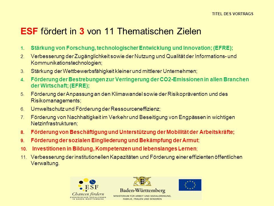 ESF fördert in 3 von 11 Thematischen Zielen 1. Stärkung von Forschung, technologischer Entwicklung und Innovation; (EFRE); 2. Verbesserung der Zugängl
