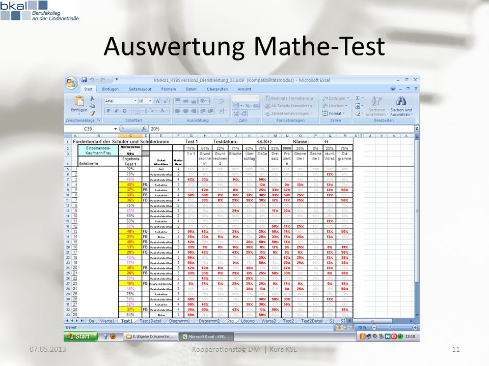 07.05.2013Kooperationstag DM | Kurs KSE11 Auswertung Mathe-Test