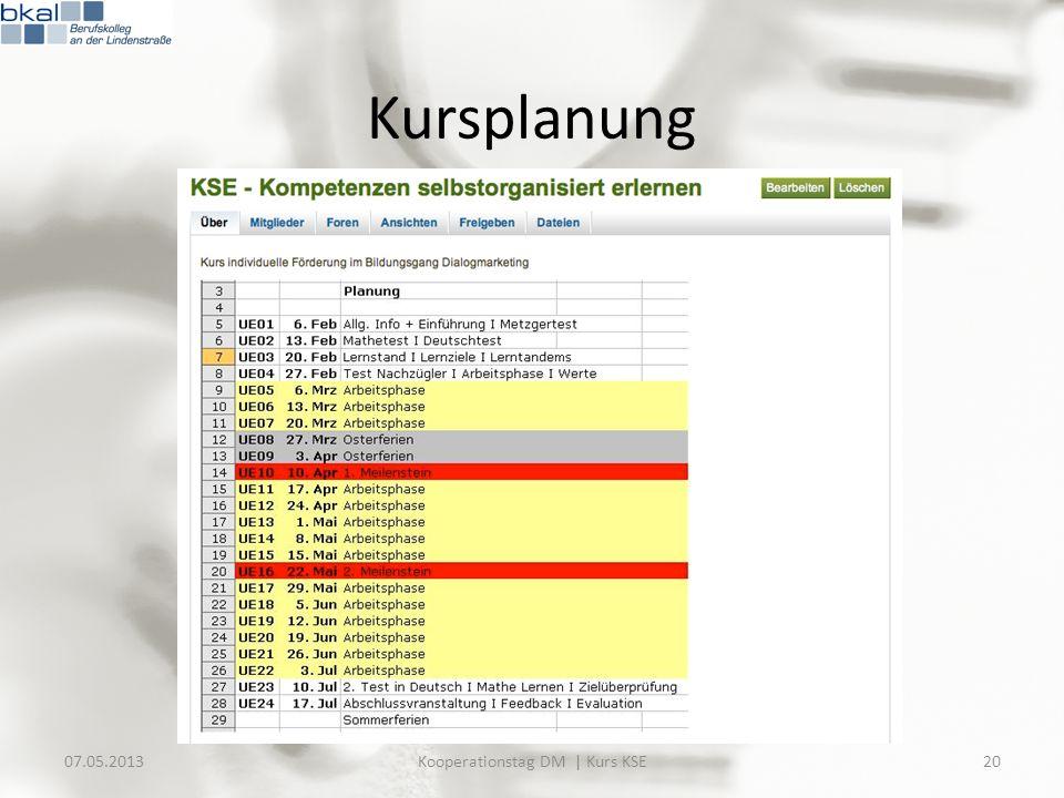 07.05.201320Kooperationstag DM | Kurs KSE Kursplanung