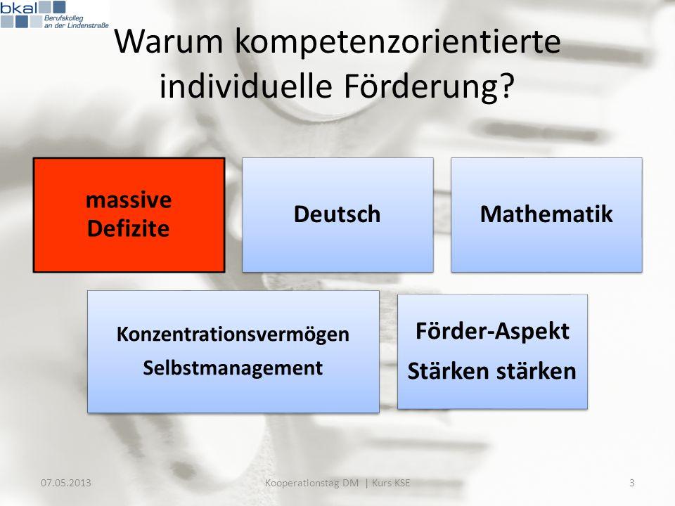 Warum kompetenzorientierte individuelle Förderung? massive Defizite DeutschMathematik Konzentrationsvermögen Selbstmanagement Förder-Aspekt Stärken st
