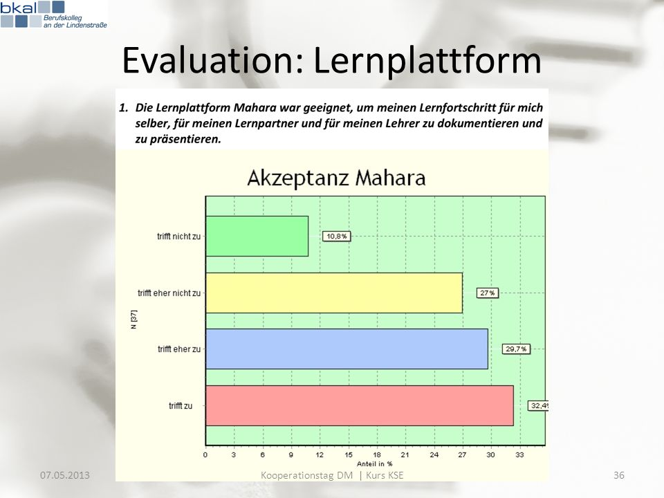 Evaluation: Lernplattform 07.05.201336Kooperationstag DM | Kurs KSE
