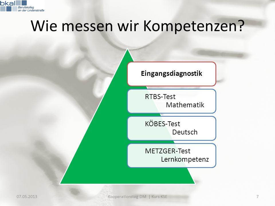 Wie messen wir Kompetenzen? Eingangsdiagnostik RTBS-Test Mathematik KÖBES-Test Deutsch METZGER-Test Lernkompetenz Kooperationstag DM | Kurs KSE07.05.2