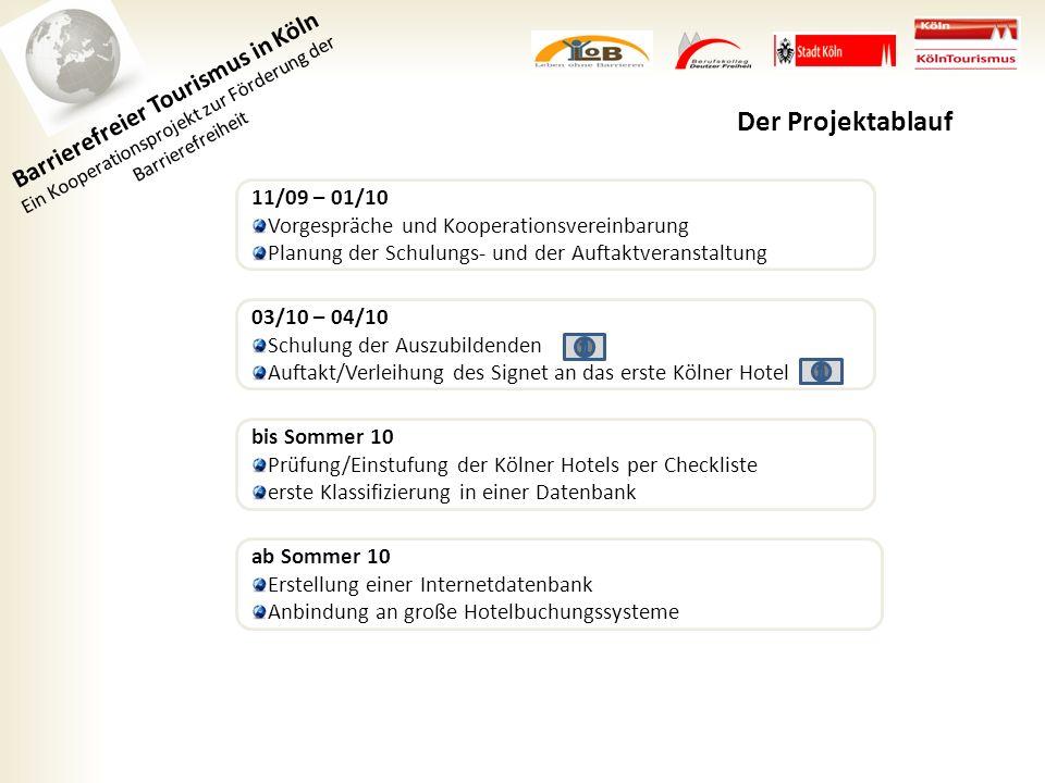 Barrierefreier Tourismus in Köln Ein Kooperationsprojekt zur Förderung der Barrierefreiheit Der Projektablauf 11/09 – 01/10 Vorgespräche und Kooperationsvereinbarung Planung der Schulungs- und der Auftaktveranstaltung 03/10 – 04/10 Schulung der Auszubildenden Auftakt/Verleihung des Signet an das erste Kölner Hotel bis Sommer 10 Prüfung/Einstufung der Kölner Hotels per Checkliste erste Klassifizierung in einer Datenbank ab Sommer 10 Erstellung einer Internetdatenbank Anbindung an große Hotelbuchungssysteme